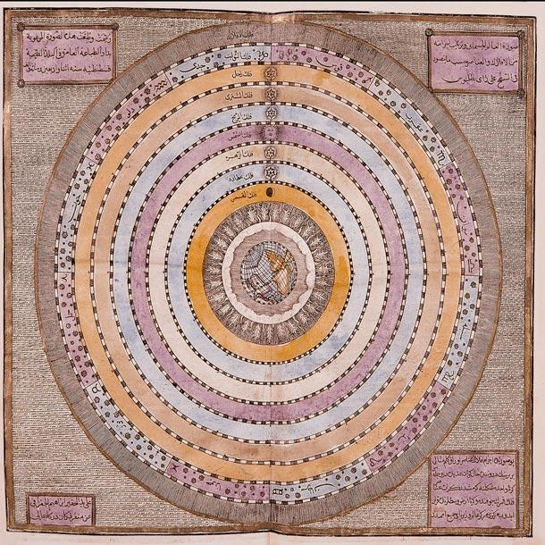 divine circles